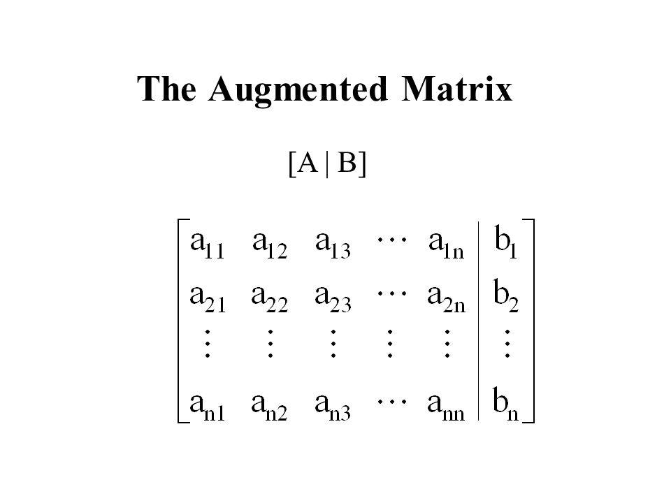 The Augmented Matrix [A   B]